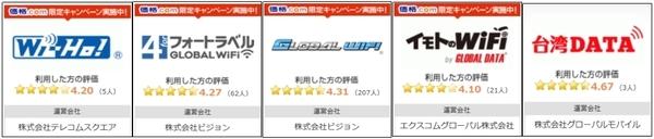 モバイルルーター.JPG